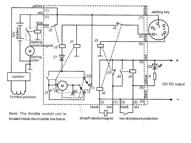 small diesel generators wiring diagrams  nomaallim.com